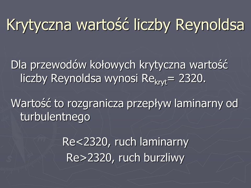 Krytyczna wartość liczby Reynoldsa