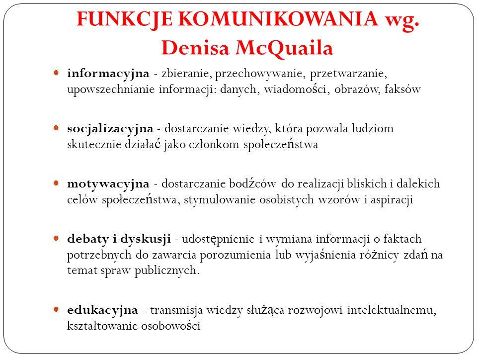 FUNKCJE KOMUNIKOWANIA wg. Denisa McQuaila