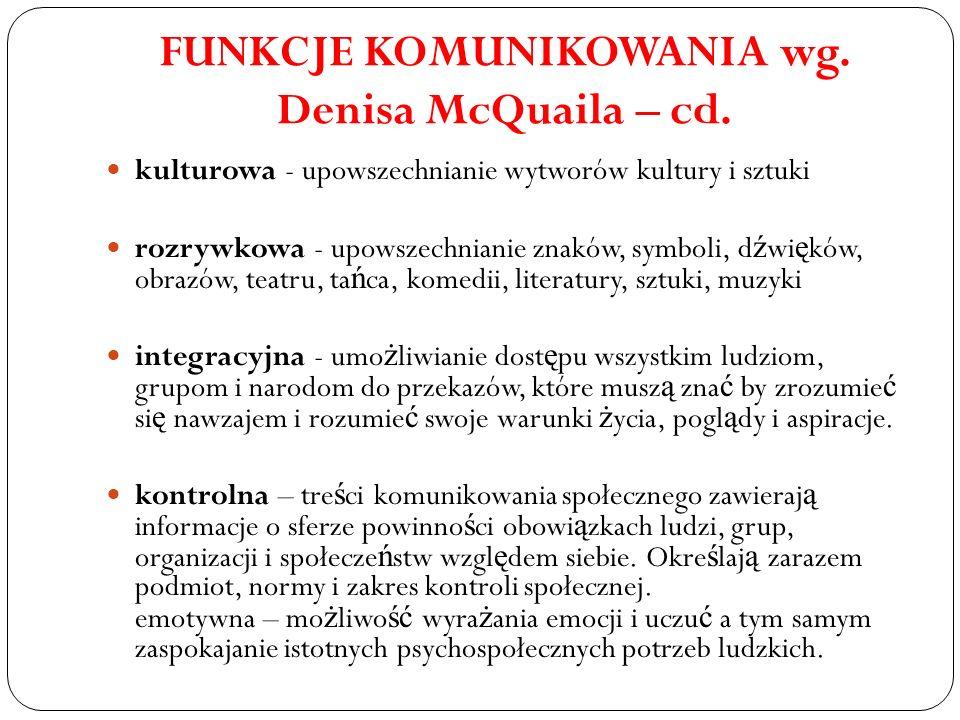 FUNKCJE KOMUNIKOWANIA wg. Denisa McQuaila – cd.