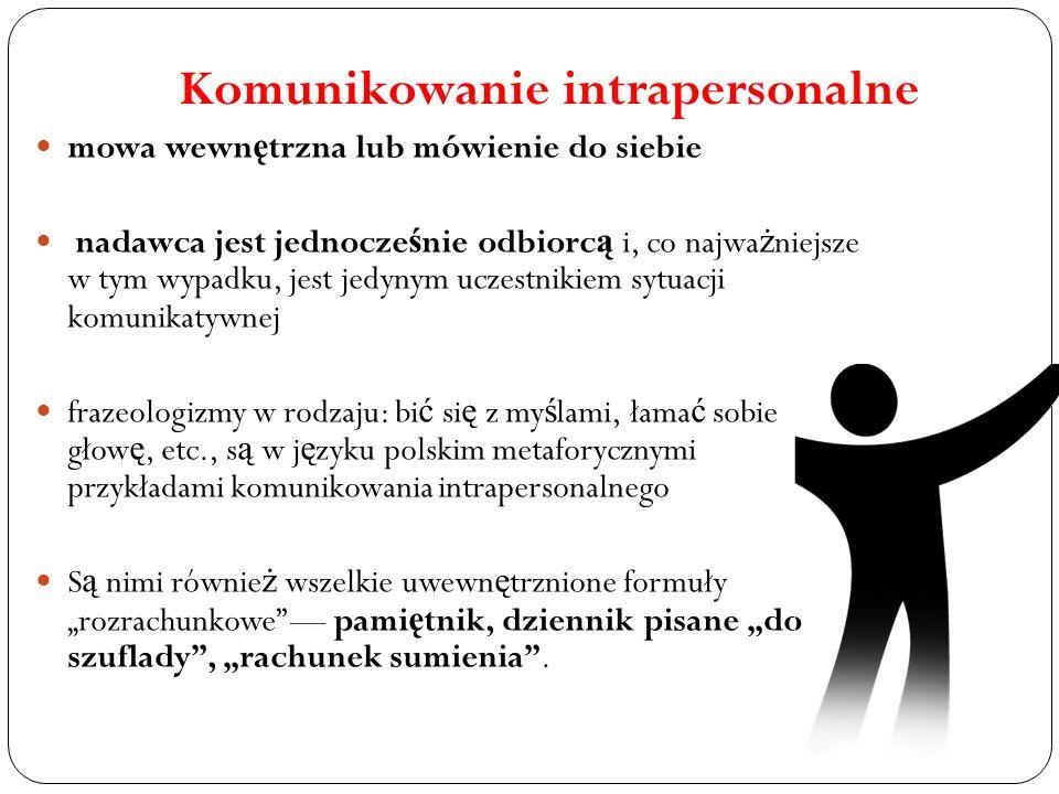 Komunikowanie intrapersonalne