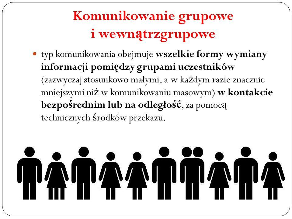 Komunikowanie grupowe i wewnątrzgrupowe