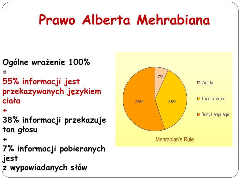 Prawo Alberta Mehrabiana