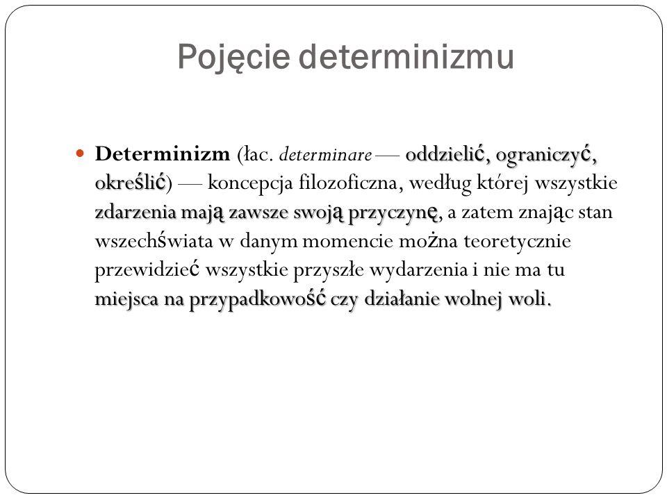 Pojęcie determinizmu