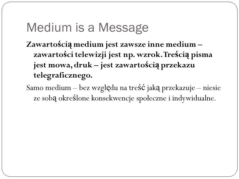 Medium is a Message