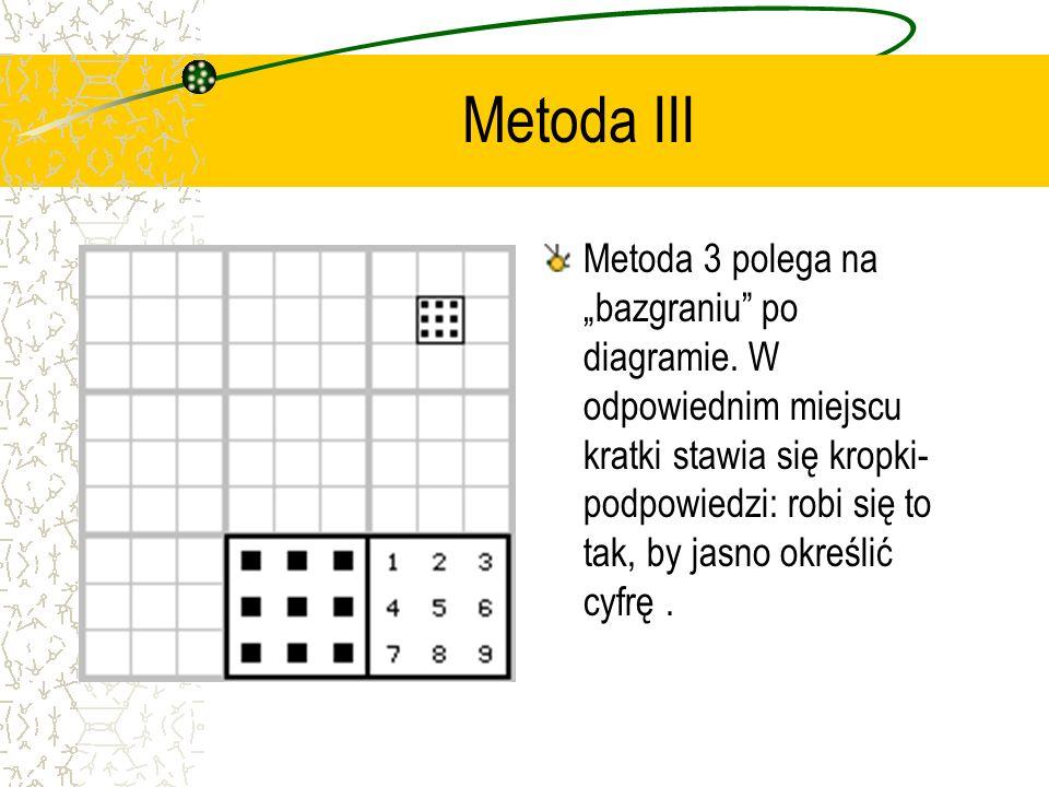 Metoda III
