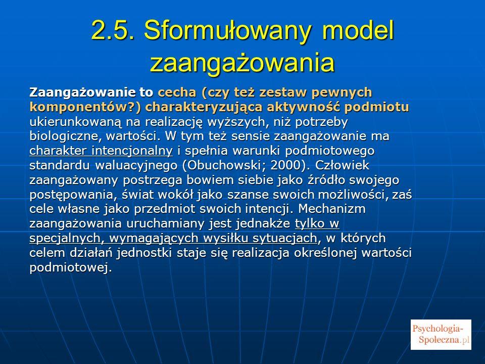 2.5. Sformułowany model zaangażowania
