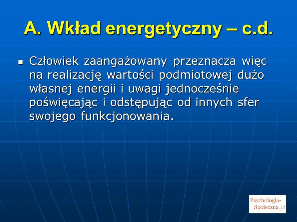 A. Wkład energetyczny – c.d.