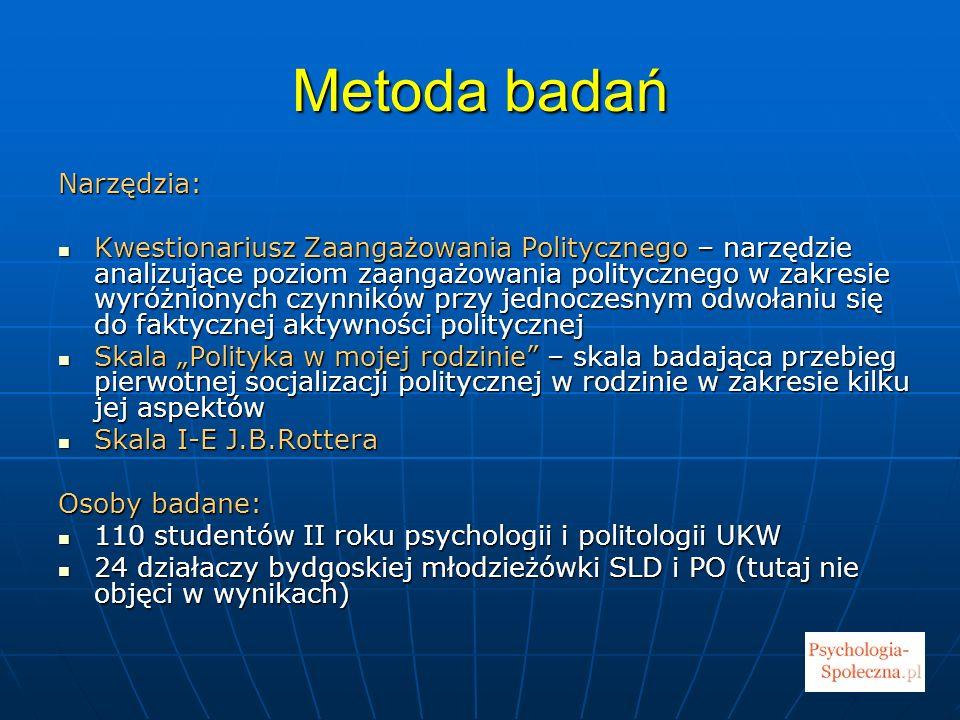 Metoda badań Narzędzia: