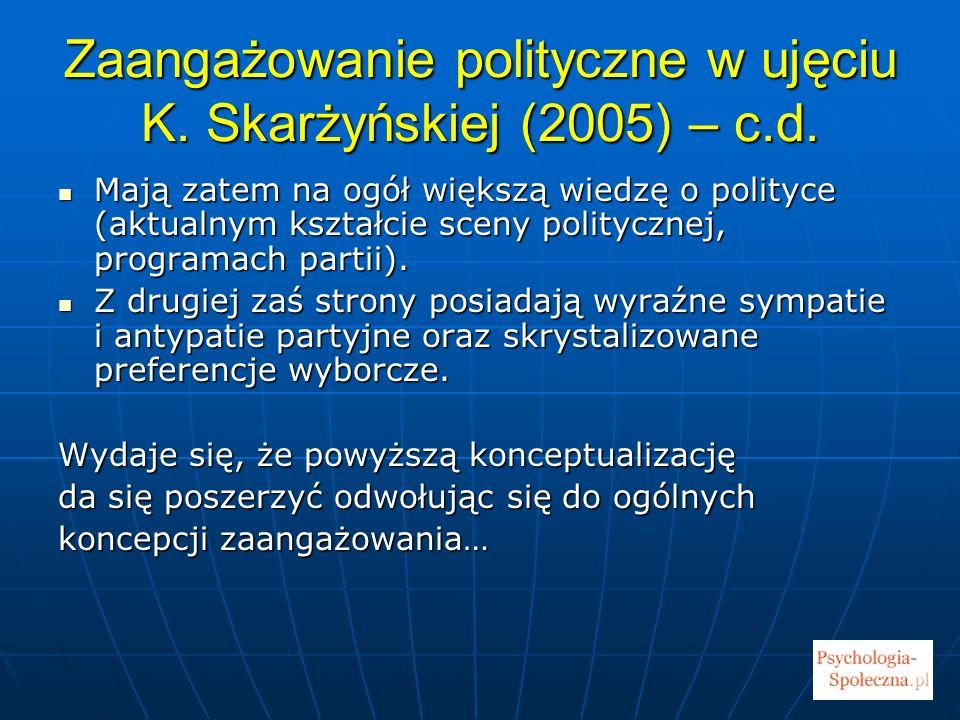 Zaangażowanie polityczne w ujęciu K. Skarżyńskiej (2005) – c.d.