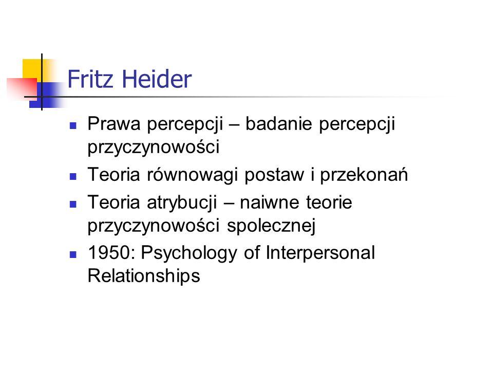 Fritz Heider Prawa percepcji – badanie percepcji przyczynowości