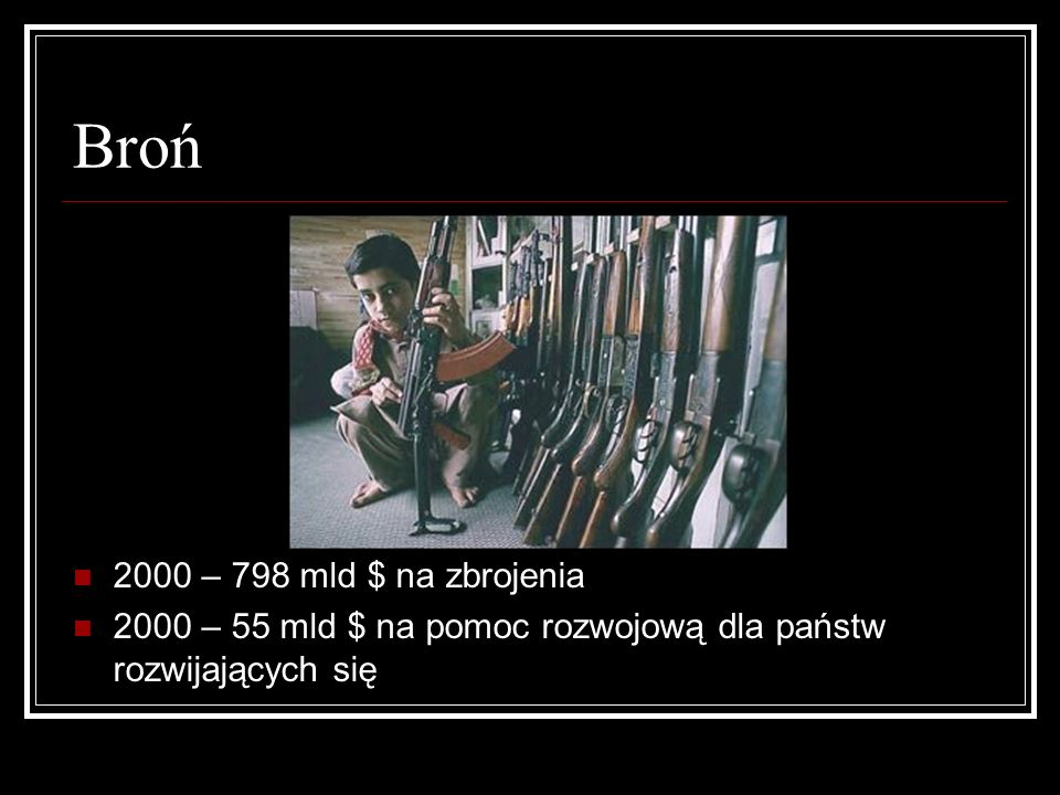Broń 2000 – 798 mld $ na zbrojenia