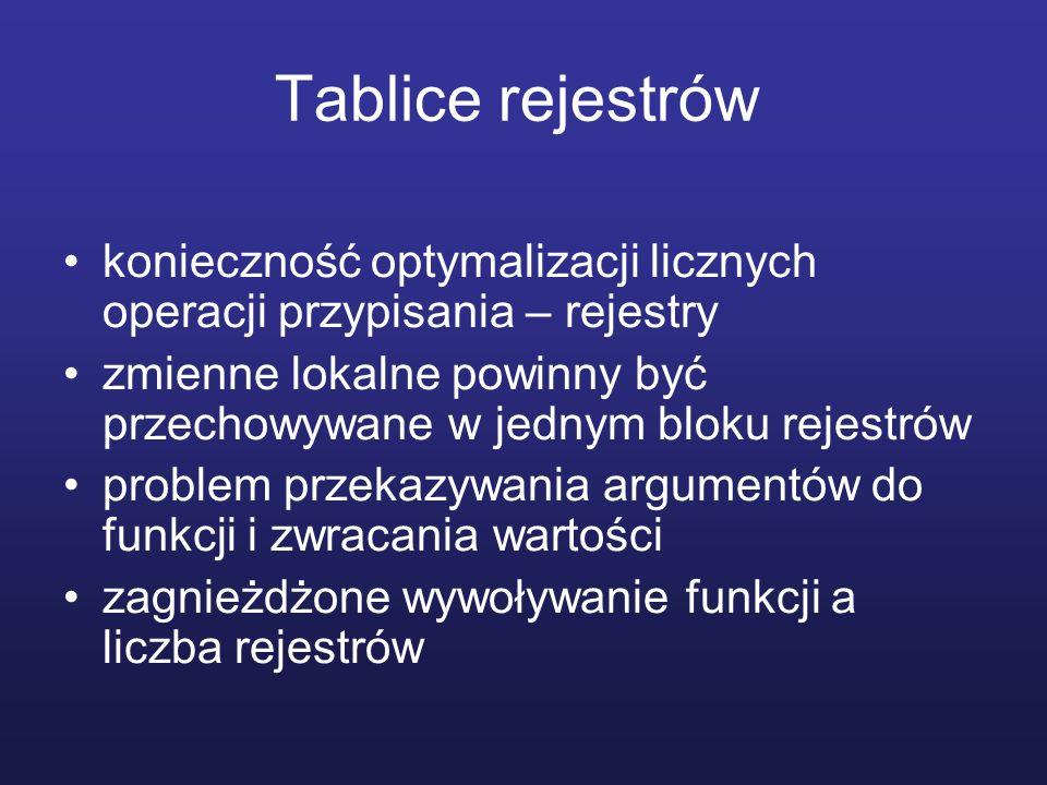 Tablice rejestrów konieczność optymalizacji licznych operacji przypisania – rejestry.