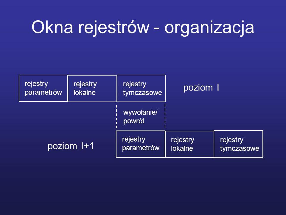 Okna rejestrów - organizacja