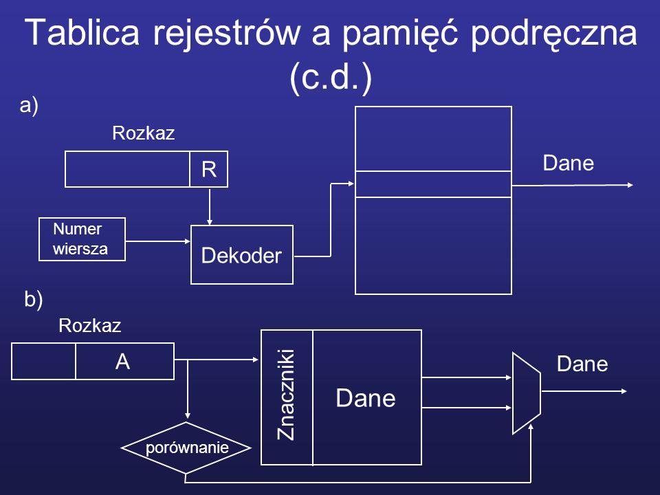 Tablica rejestrów a pamięć podręczna (c.d.)