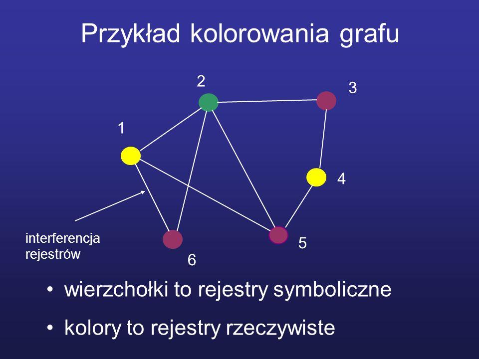 Przykład kolorowania grafu