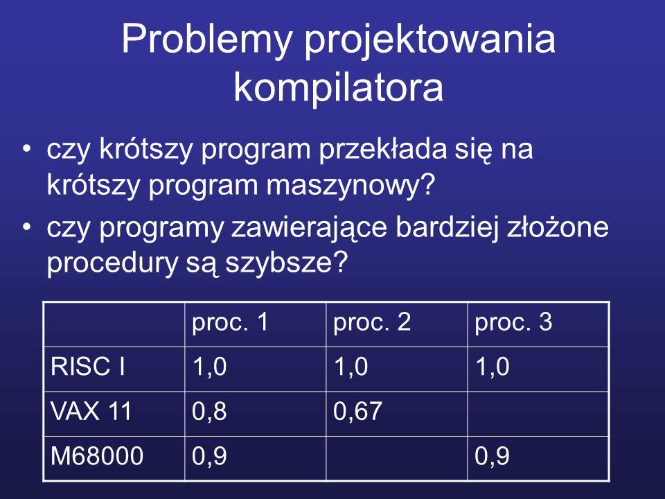 Problemy projektowania kompilatora