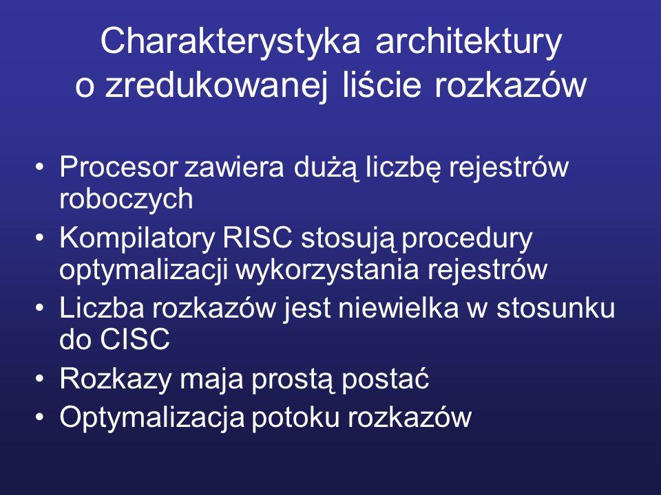 Charakterystyka architektury o zredukowanej liście rozkazów