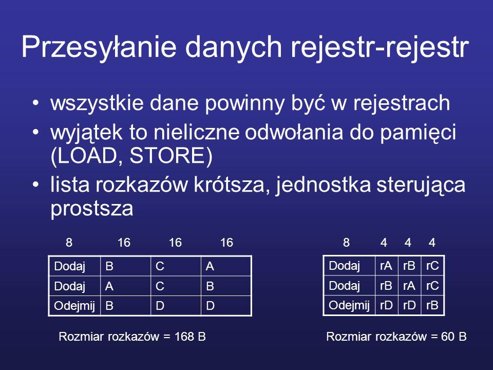 Przesyłanie danych rejestr-rejestr