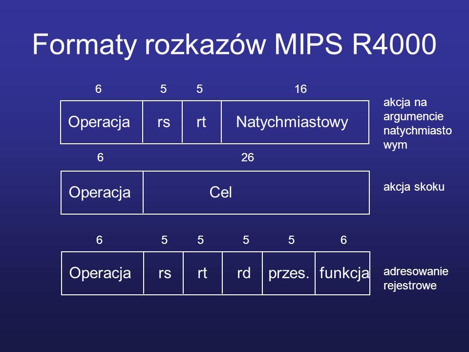 Formaty rozkazów MIPS R4000