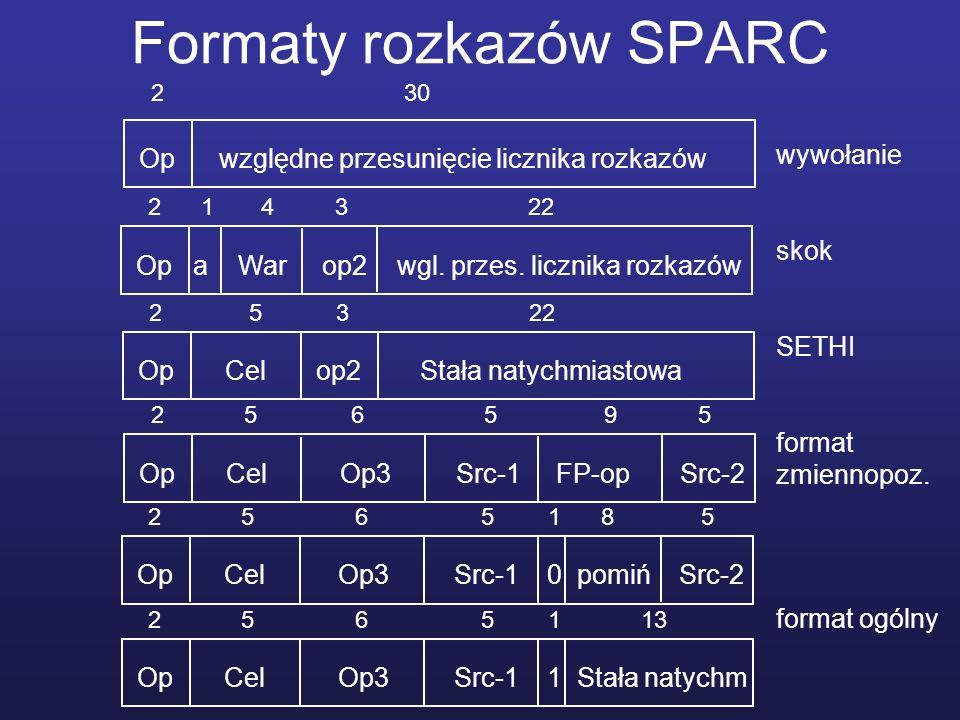 Formaty rozkazów SPARC