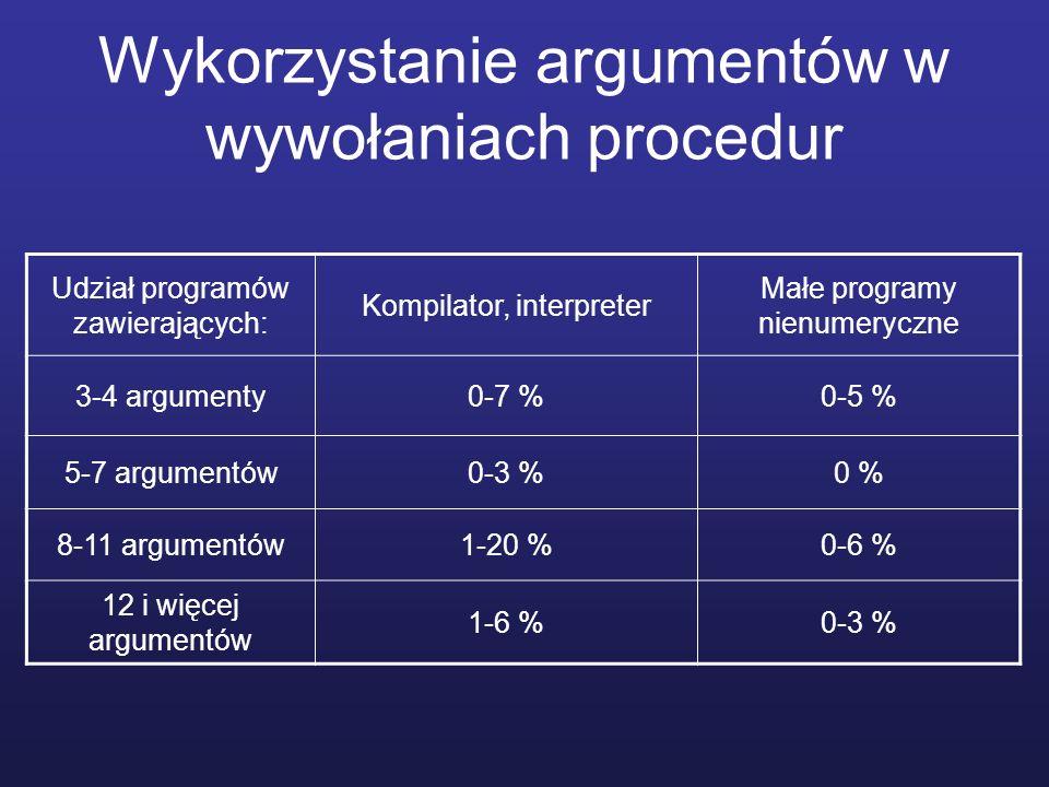Wykorzystanie argumentów w wywołaniach procedur