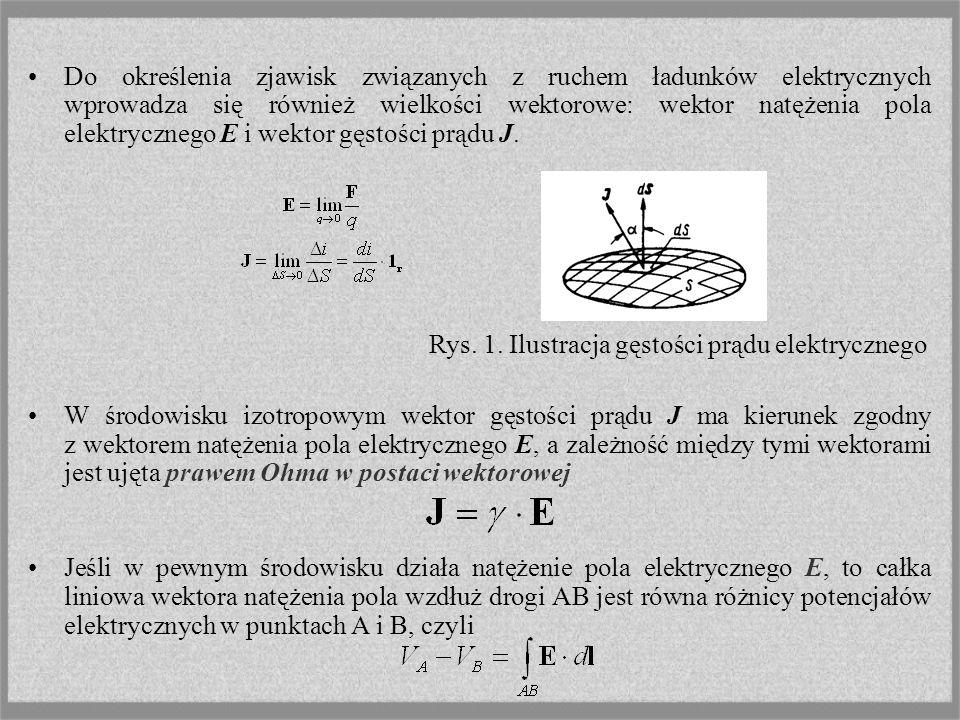 Do określenia zjawisk związanych z ruchem ładunków elektrycznych wprowadza się również wielkości wektorowe: wektor natężenia pola elektrycznego E i wektor gęstości prądu J.