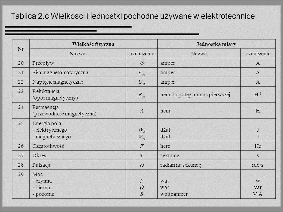 Tablica 2.c Wielkości i jednostki pochodne używane w elektrotechnice