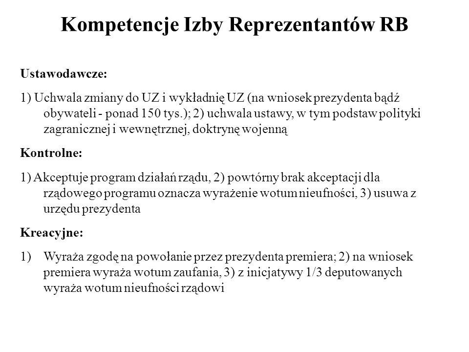 Kompetencje Izby Reprezentantów RB