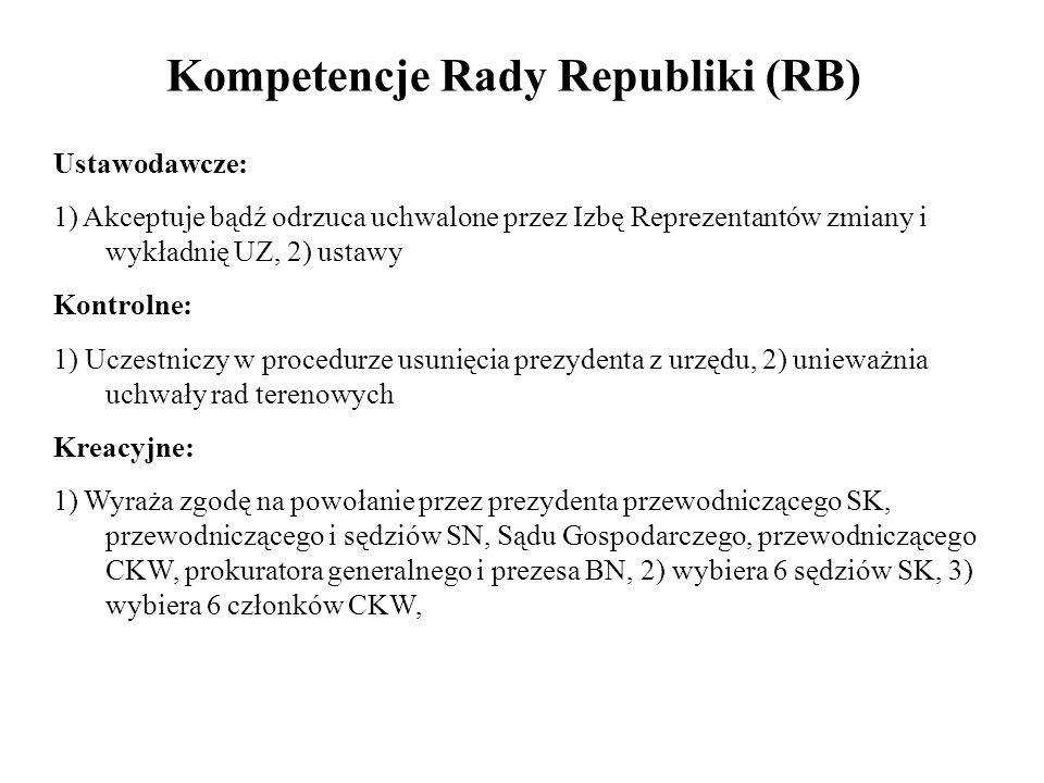 Kompetencje Rady Republiki (RB)