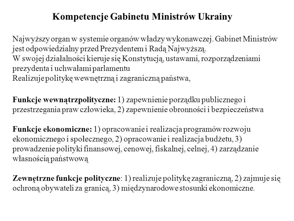 Kompetencje Gabinetu Ministrów Ukrainy