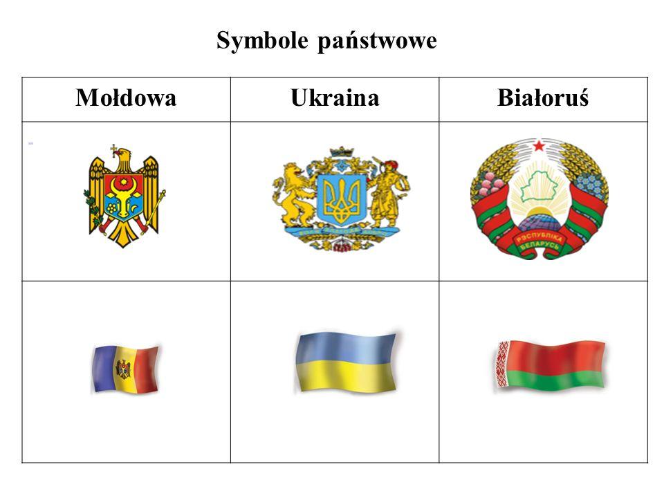 Symbole państwowe Mołdowa Ukraina Białoruś