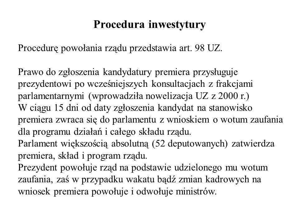 Procedura inwestytury