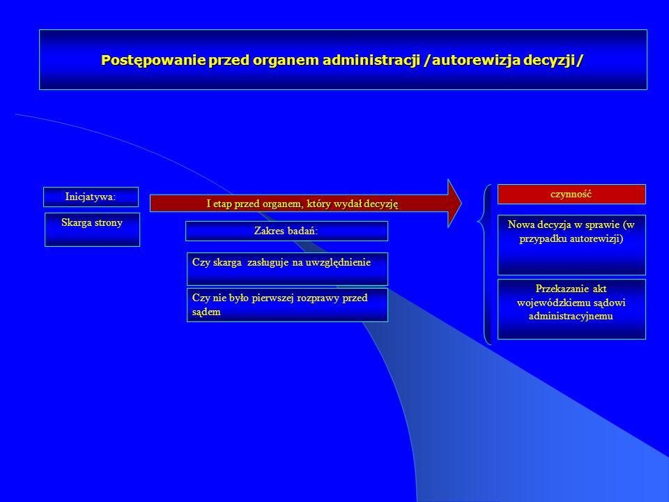 Postępowanie przed organem administracji /autorewizja decyzji/