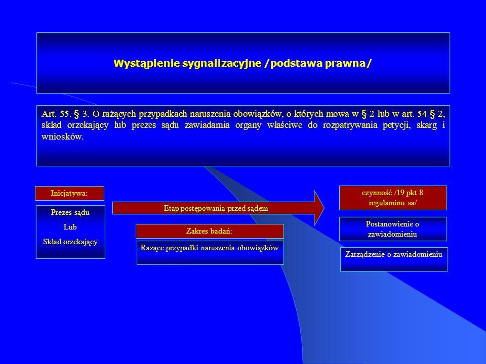 Wystąpienie sygnalizacyjne /podstawa prawna/