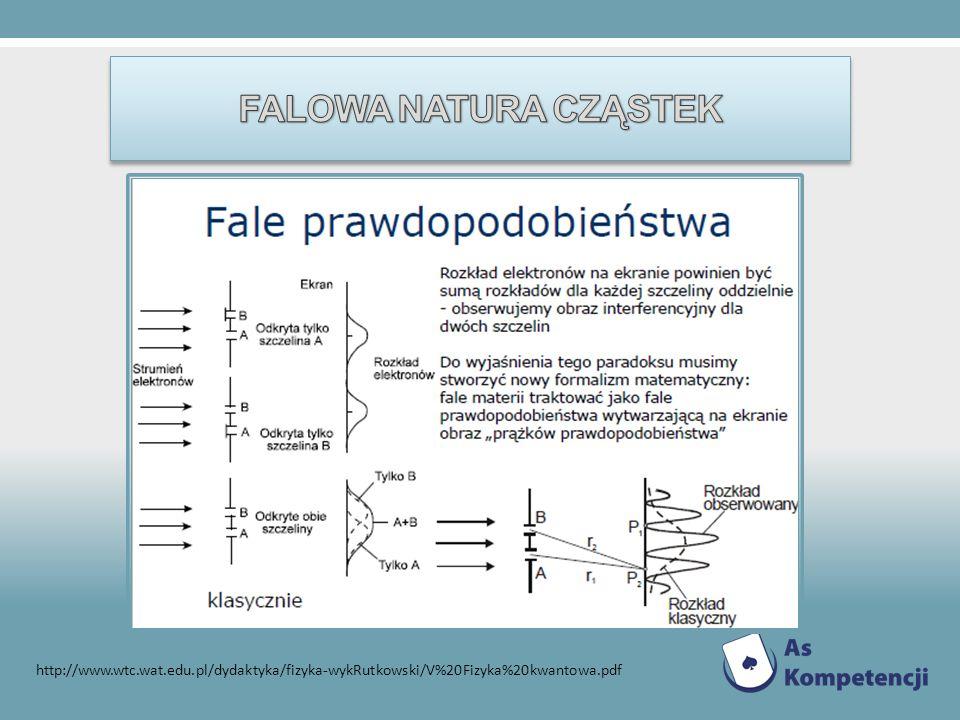 FALOWA NATURA CZĄSTEK http://www.wtc.wat.edu.pl/dydaktyka/fizyka-wykRutkowski/V%20Fizyka%20kwantowa.pdf.