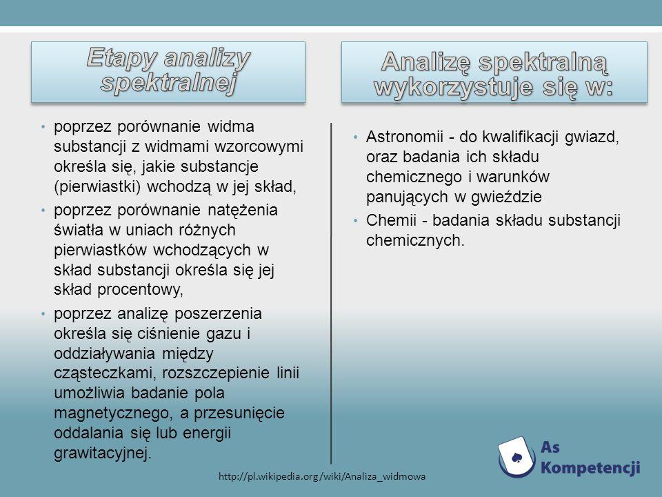 Etapy analizy spektralnej Analizę spektralną wykorzystuje się w: