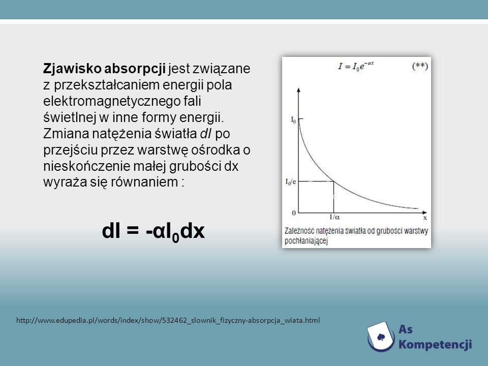 Zjawisko absorpcji jest związane z przekształcaniem energii pola elektromagnetycznego fali świetlnej w inne formy energii. Zmiana natężenia światła dI po przejściu przez warstwę ośrodka o nieskończenie małej grubości dx wyraża się równaniem :