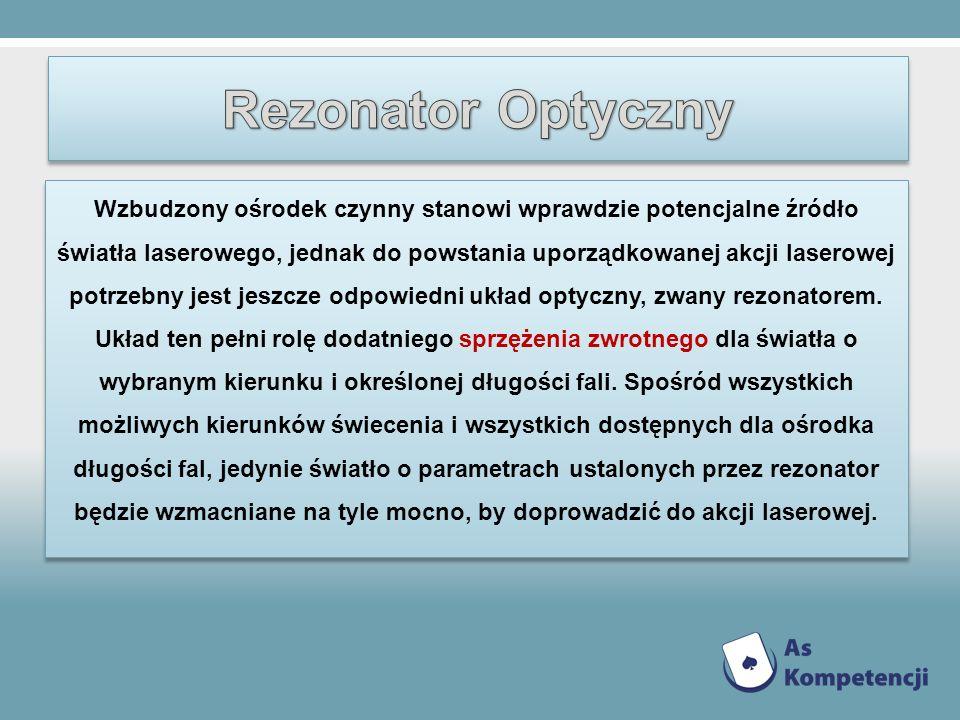Rezonator Optyczny