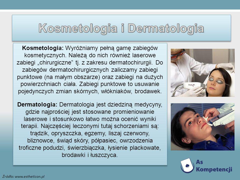 Kosmetologia i Dermatologia