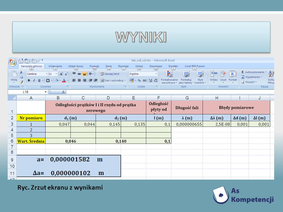 WYNIKI Ryc. Zrzut ekranu z wynikami