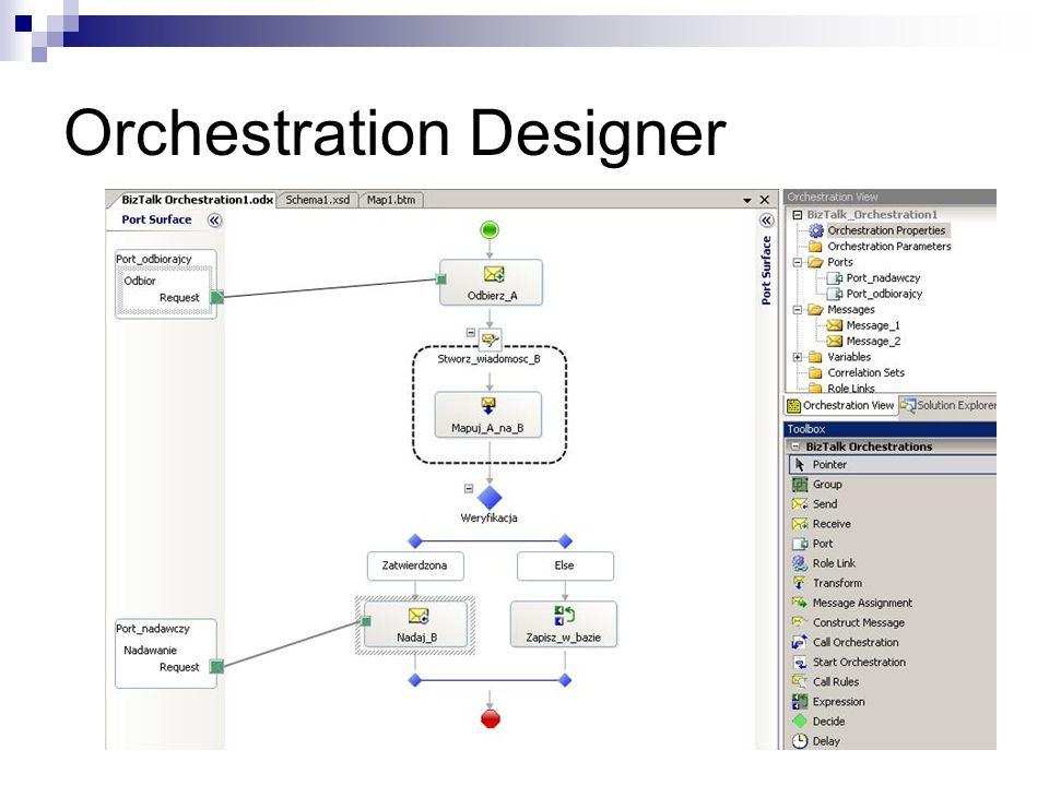 Orchestration Designer