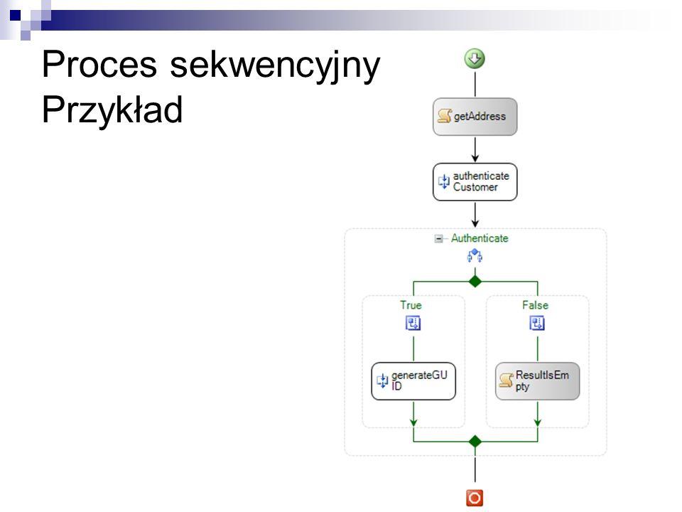 Proces sekwencyjny Przykład