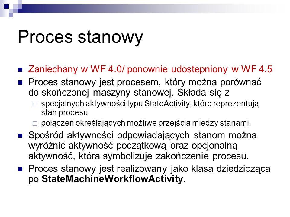 Proces stanowy Zaniechany w WF 4.0/ ponownie udostepniony w WF 4.5