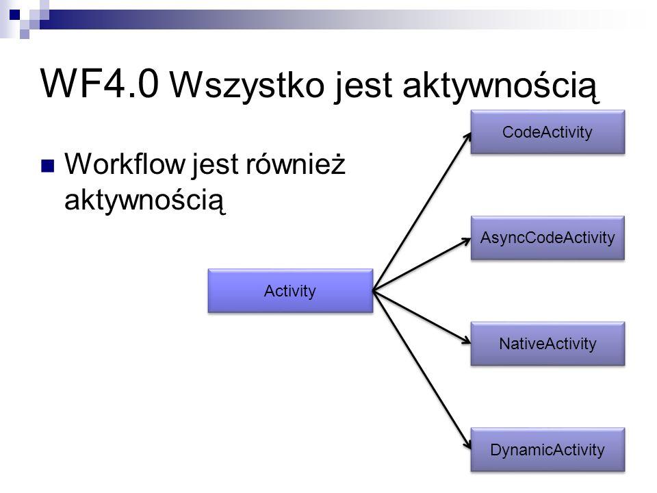 WF4.0 Wszystko jest aktywnością