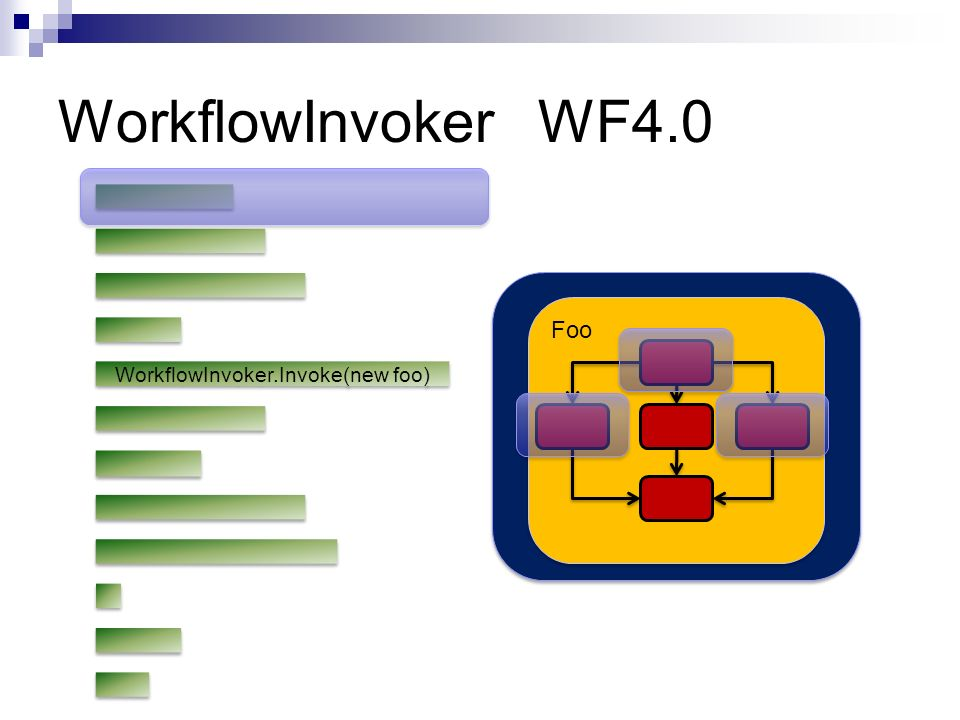 WorkflowInvoker.Invoke(new foo)