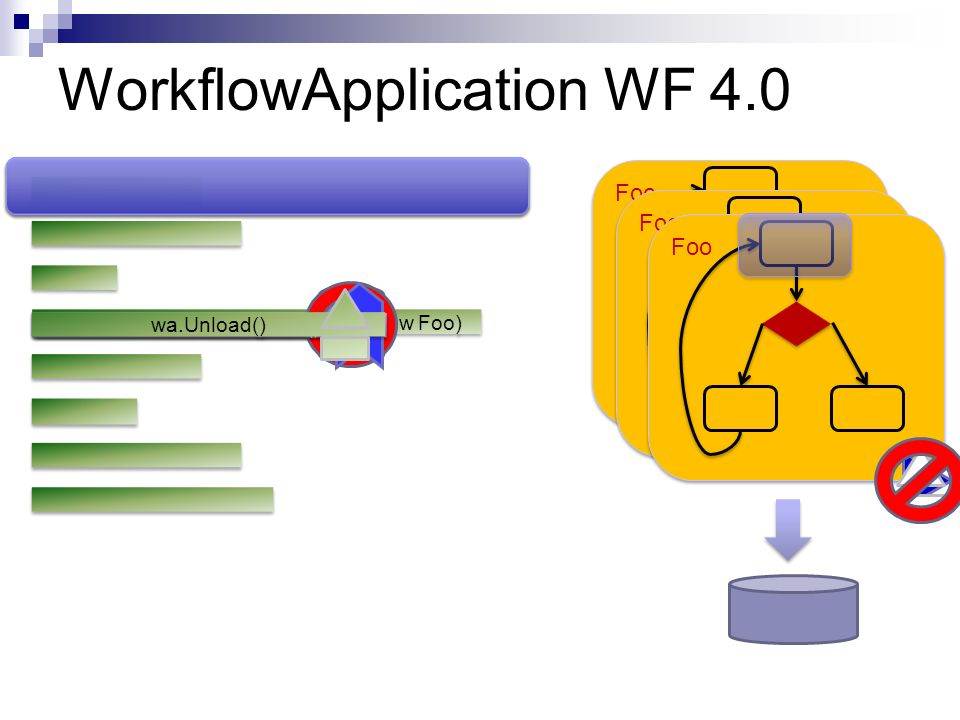 WorkflowApplication WF 4.0