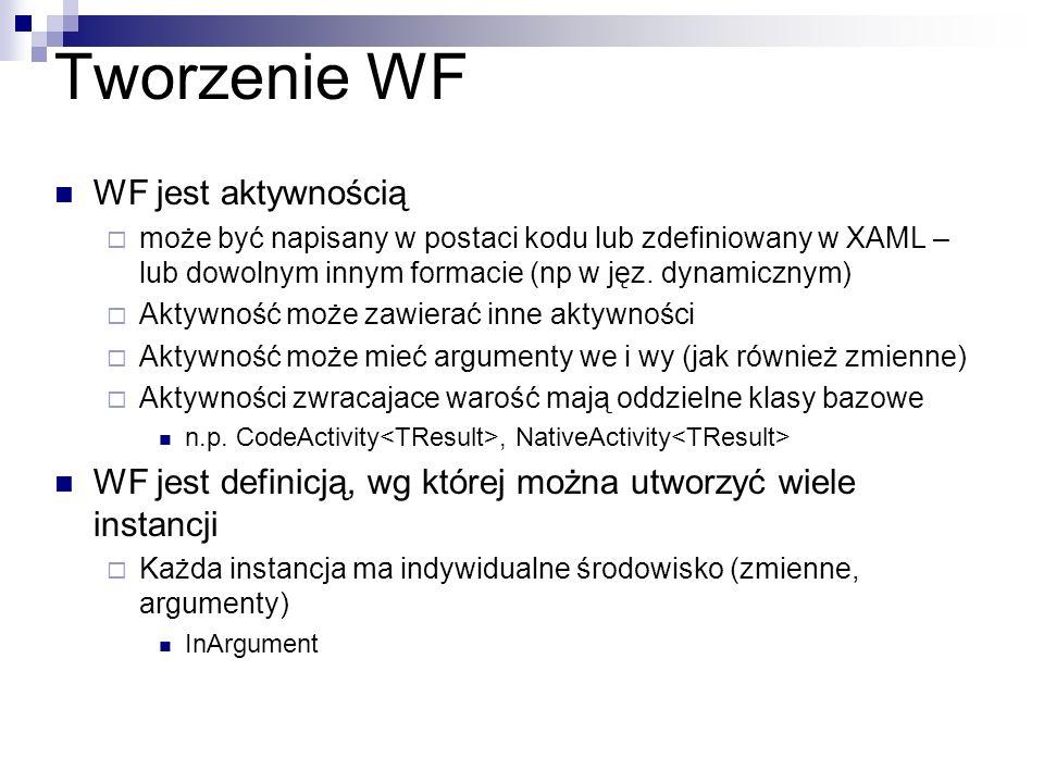 Tworzenie WF WF jest aktywnością