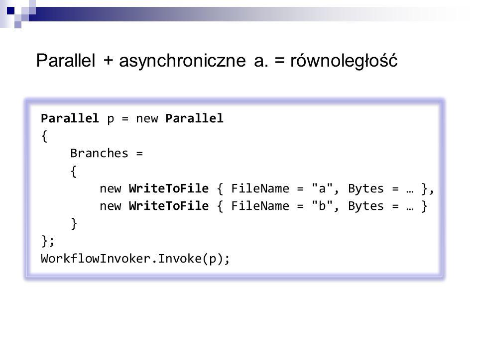 Parallel + asynchroniczne a. = równoległość