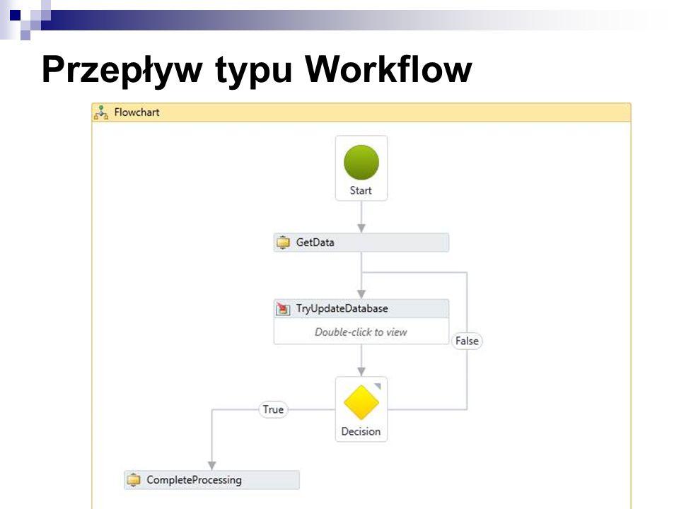 Przepływ typu Workflow