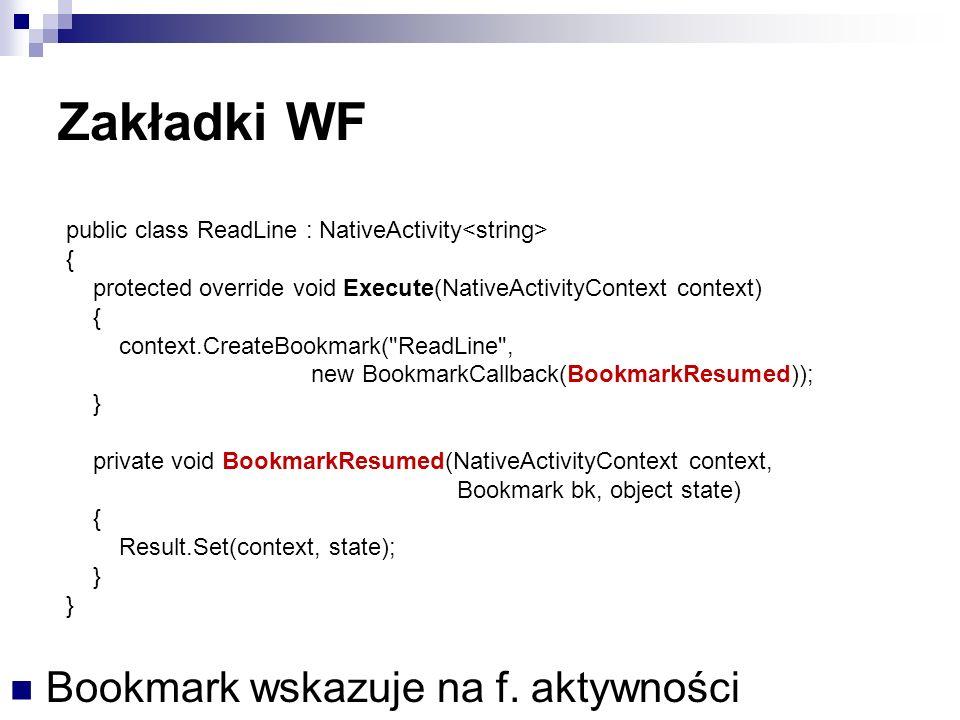 Zakładki WF Bookmark wskazuje na f. aktywności